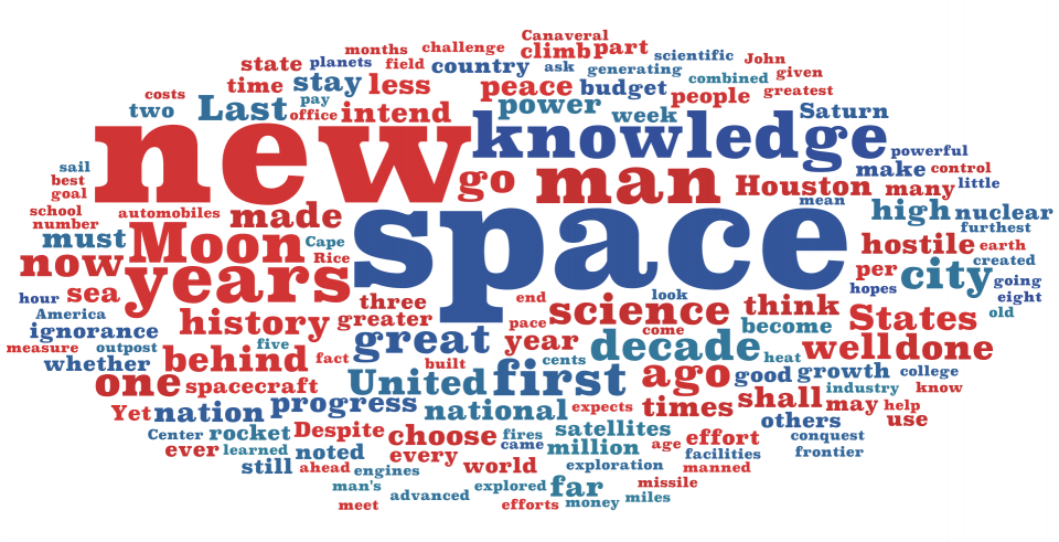 Kennedy We choose to go to the Moon | Word Cloud