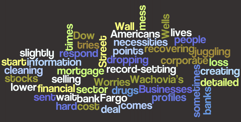 NYTimes.com | Word Cloud