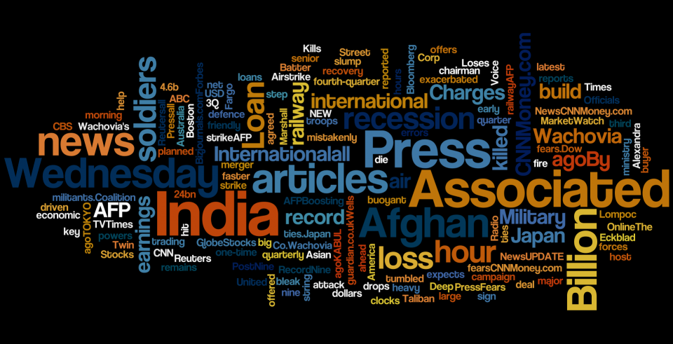 Google News | Word Cloud
