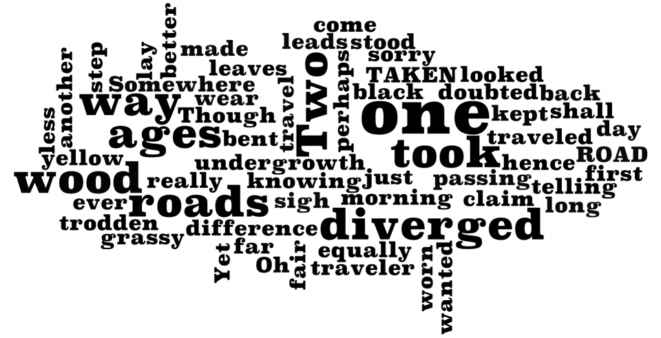 Robert Frost The Road Not Taken | Word Cloud