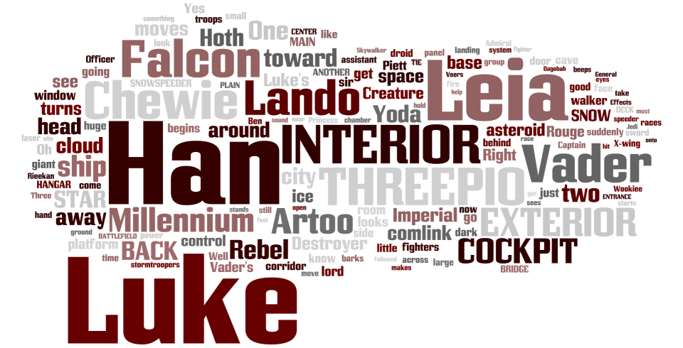 Empire Strikes Back   Word Cloud